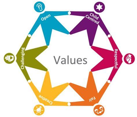 Value of philosophy essay
